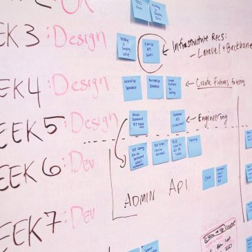 How Continuous Integration Influences Help Authoring