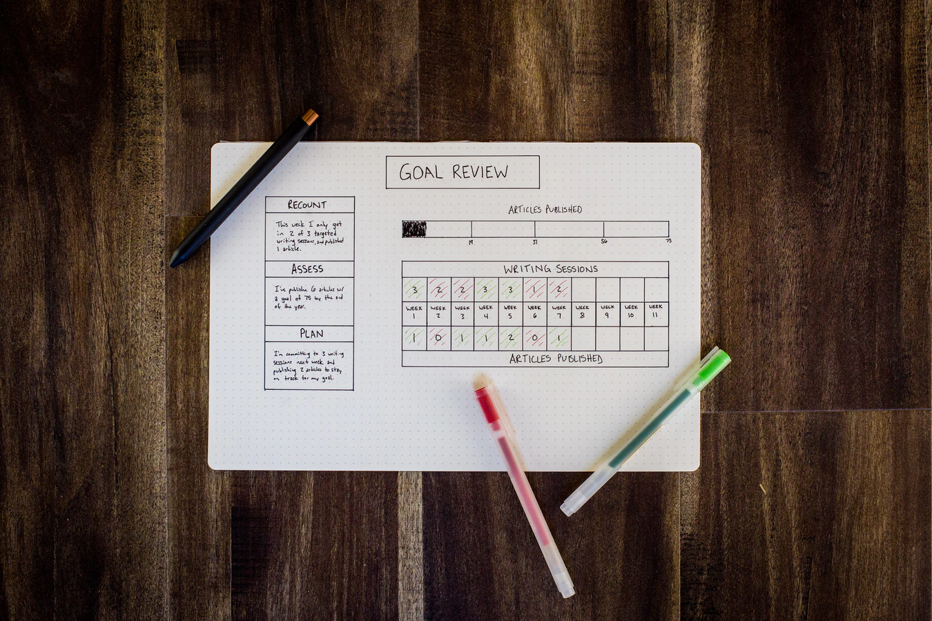 SMART Goals for Technical Writers